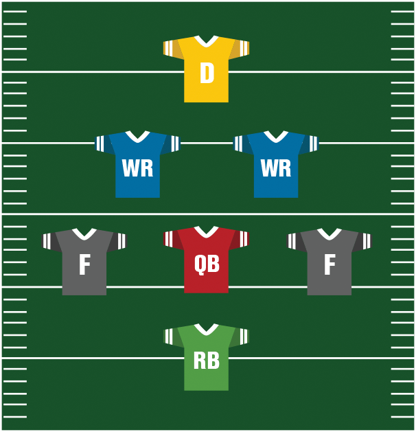 CFL Player Positions